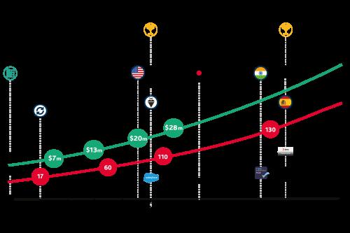 Timeline Infographic_Final_v9 Web-01